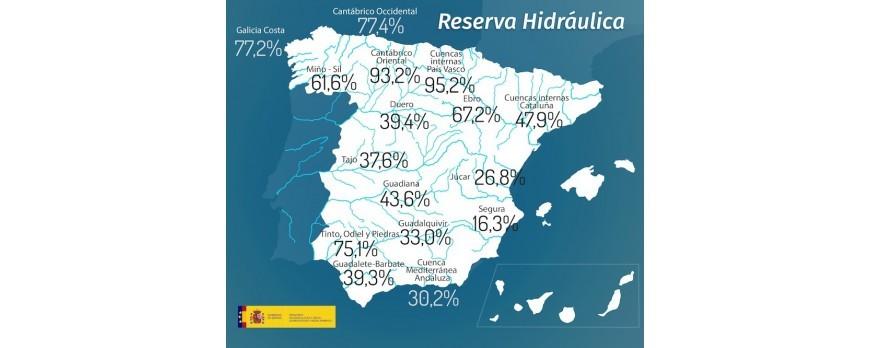 La reserva de agua en España se encuentra al 43,5 por ciento de su capacidad